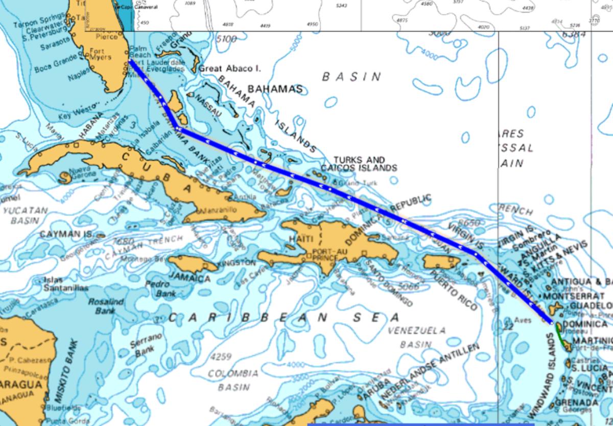 2020 Sailing Plans